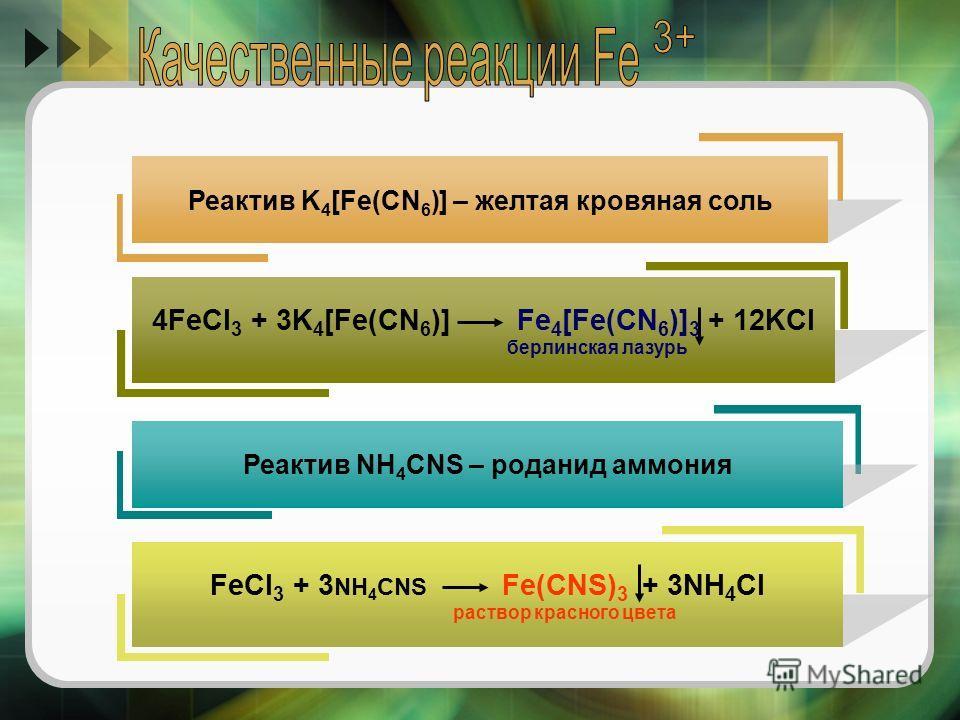 Реактив K 4 [Fe(CN 6 )] – желтая кровяная соль 4FeCl 3 + 3K 4 [Fe(CN 6 )] Fe 4 [Fe(CN 6 )] 3 + 12KCl берлинская лазурь Реактив NH 4 CNS – роданид аммония FeCl 3 + 3 NH 4 CNS Fe(CNS) 3 + 3NH 4 Cl раствор красного цвета