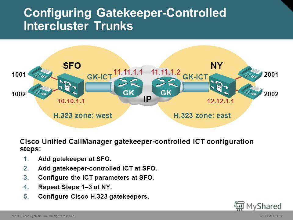 © 2006 Cisco Systems, Inc. All rights reserved. CIPT1 v5.04-14 H.323 zone: east Configuring Gatekeeper-Controlled Intercluster Trunks IP GK-ICT 10.10.1.112.12.1.1 Cisco Unified CallManager gatekeeper-controlled ICT configuration steps: 1. Add gatekee