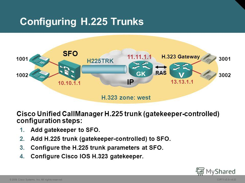 © 2006 Cisco Systems, Inc. All rights reserved. CIPT1 v5.04-23 Configuring H.225 Trunks IP H225TRK Cisco Unified CallManager H.225 trunk (gatekeeper-controlled) configuration steps: 1. Add gatekeeper to SFO. 2. Add H.225 trunk (gatekeeper-controlled)