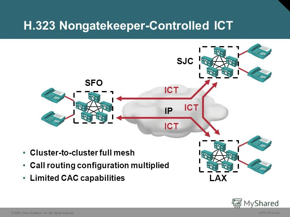 © 2006 Cisco Systems, Inc. All rights reserved. CIPT1 v5.04-3 H.323 Nongatekeeper-Controlled ICT IP Cluster-to-cluster full mesh Call routing configuration multiplied Limited CAC capabilities ICT SFO SJC LAX