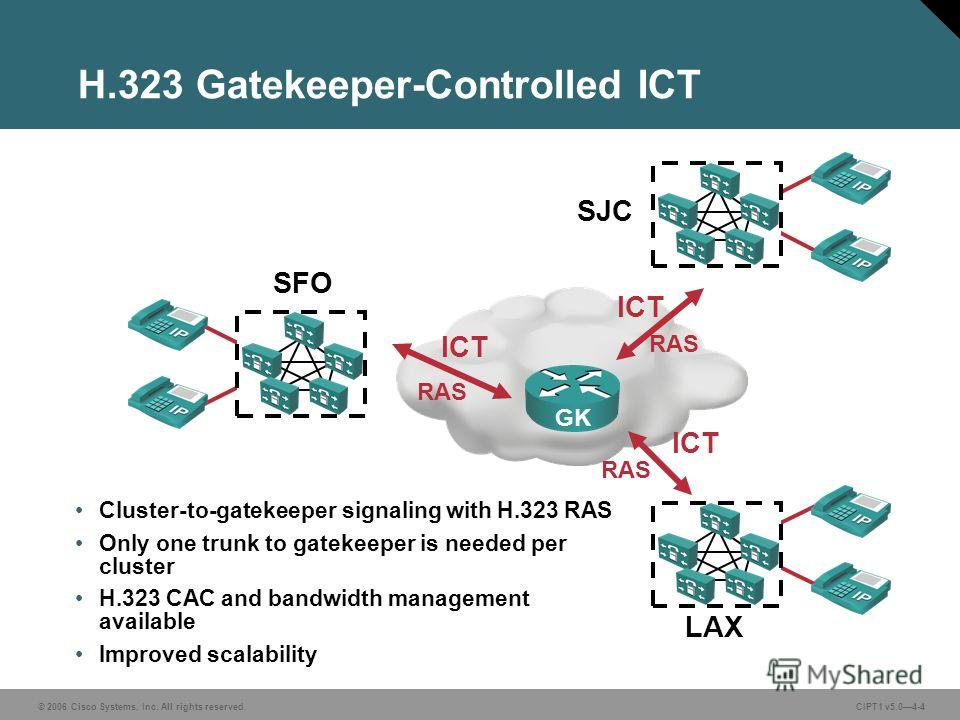 © 2006 Cisco Systems, Inc. All rights reserved. CIPT1 v5.04-4 SFO SJC LAX H.323 Gatekeeper-Controlled ICT Cluster-to-gatekeeper signaling with H.323 RAS Only one trunk to gatekeeper is needed per cluster H.323 CAC and bandwidth management available I