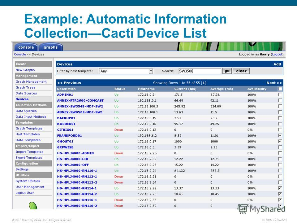© 2007 Cisco Systems, Inc. All rights reserved.DESGN v2.01-12 Example: Automatic Information CollectionCacti Device List