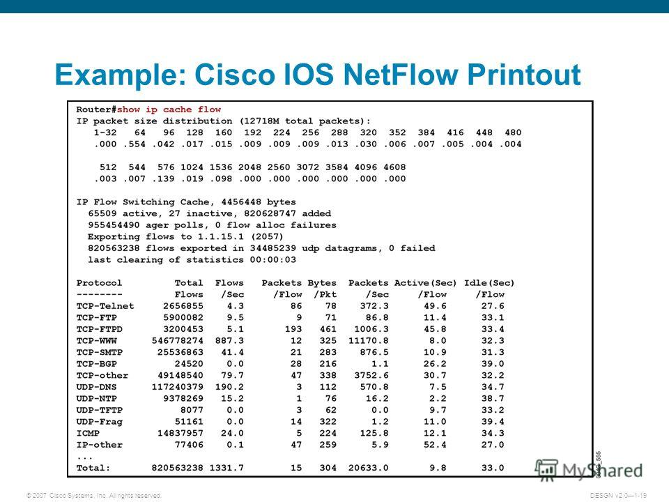 © 2007 Cisco Systems, Inc. All rights reserved.DESGN v2.01-19 Example: Cisco IOS NetFlow Printout