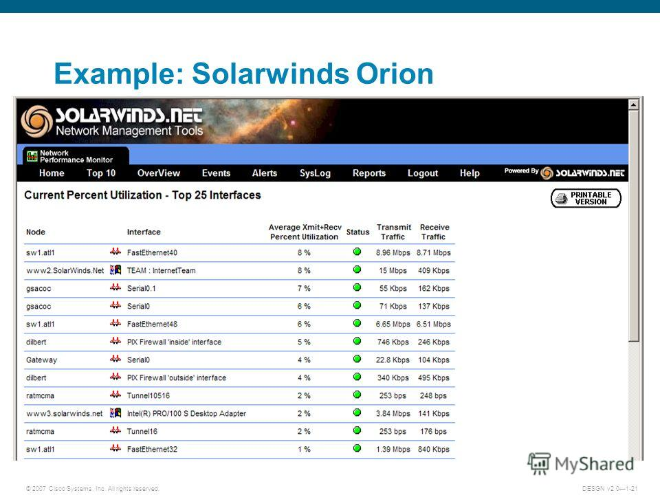© 2007 Cisco Systems, Inc. All rights reserved.DESGN v2.01-21 Example: Solarwinds Orion