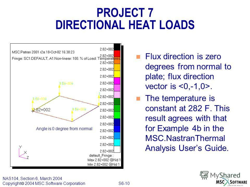 S6-10 NAS104, Section 6, March 2004 Copyright 2004 MSC.Software Corporation PROJECT 7 DIRECTIONAL HEAT LOADS n Flux direction is zero degrees from normal to plate; flux direction vector is. n The temperature is constant at 282 F. This result agrees w