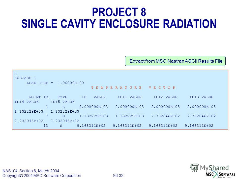 S6-32 NAS104, Section 6, March 2004 Copyright 2004 MSC.Software Corporation PROJECT 8 SINGLE CAVITY ENCLOSURE RADIATION 0 SUBCASE 1 LOAD STEP = 1.00000E+00 T E M P E R A T U R E V E C T O R POINT ID. TYPE ID VALUE ID+1 VALUE ID+2 VALUE ID+3 VALUE ID+
