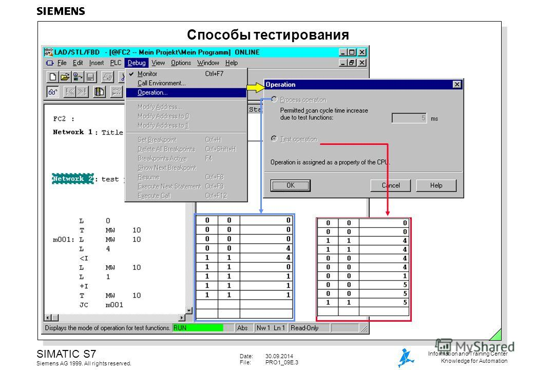 Date:30.09.2014 File:PRO1_09E.3 SIMATIC S7 Siemens AG 1999. All rights reserved. Information and Training Center Knowledge for Automation Способы тестирования