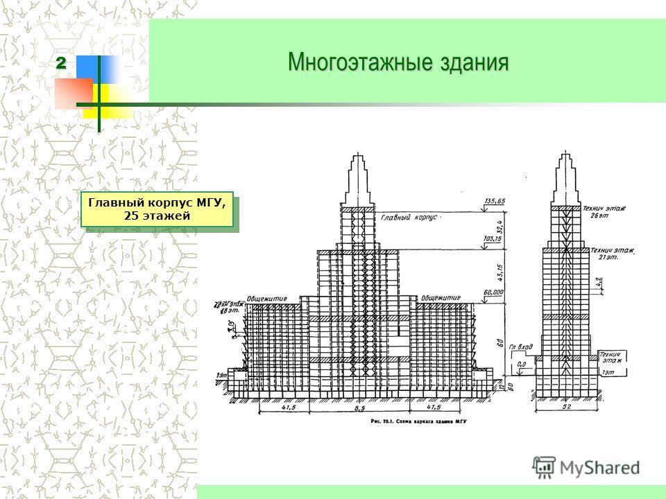 2 Многоэтажные здания Главный корпус МГУ, 25 этажей