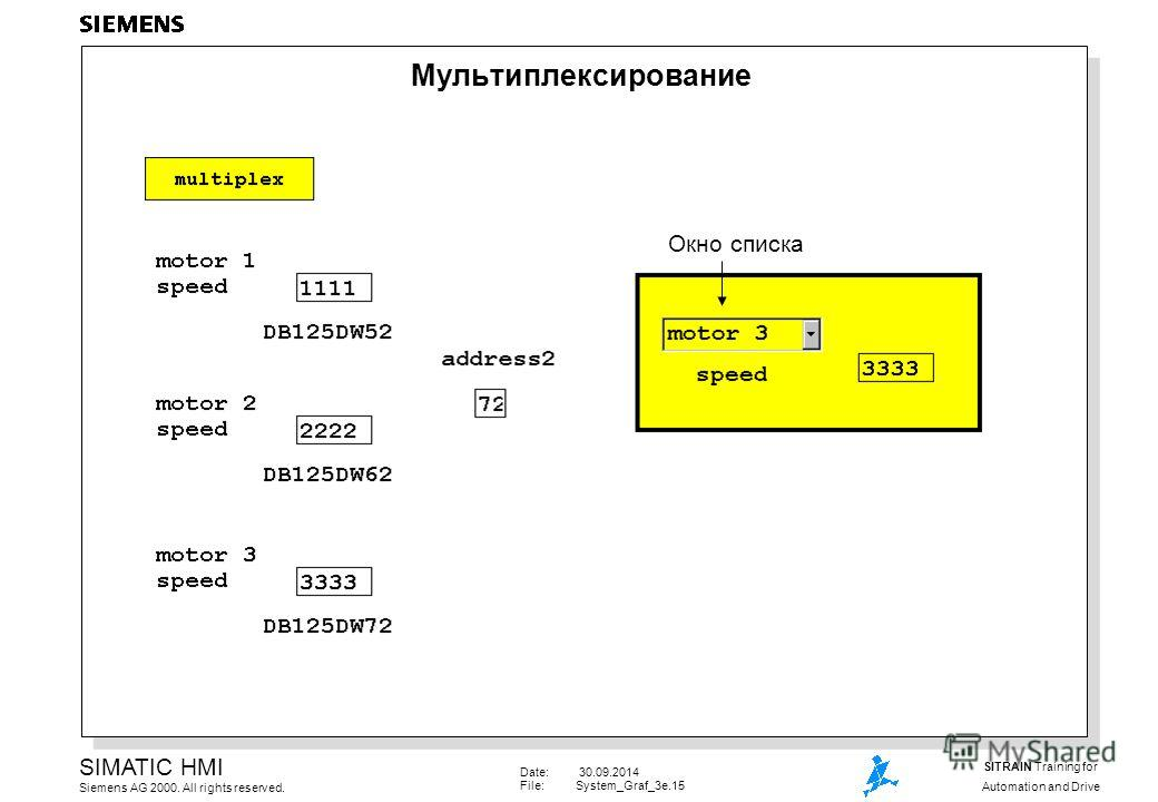 Date: 30.09.2014 File:System_Graf_3e.15 SIMATIC HMI Siemens AG 2000. All rights reserved. SITRAIN Training for Automation and Drive Мультиплексирование Окно списка