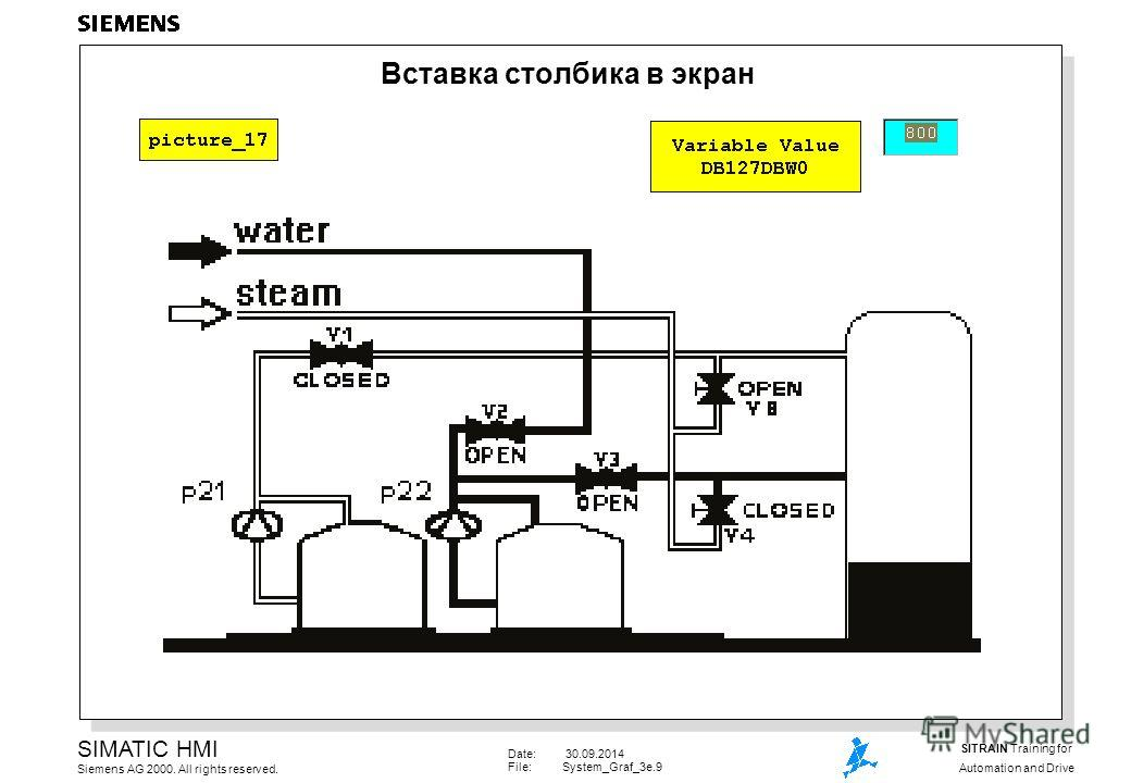 Date: 30.09.2014 File:System_Graf_3e.9 SIMATIC HMI Siemens AG 2000. All rights reserved. SITRAIN Training for Automation and Drive Вставка столбика в экран