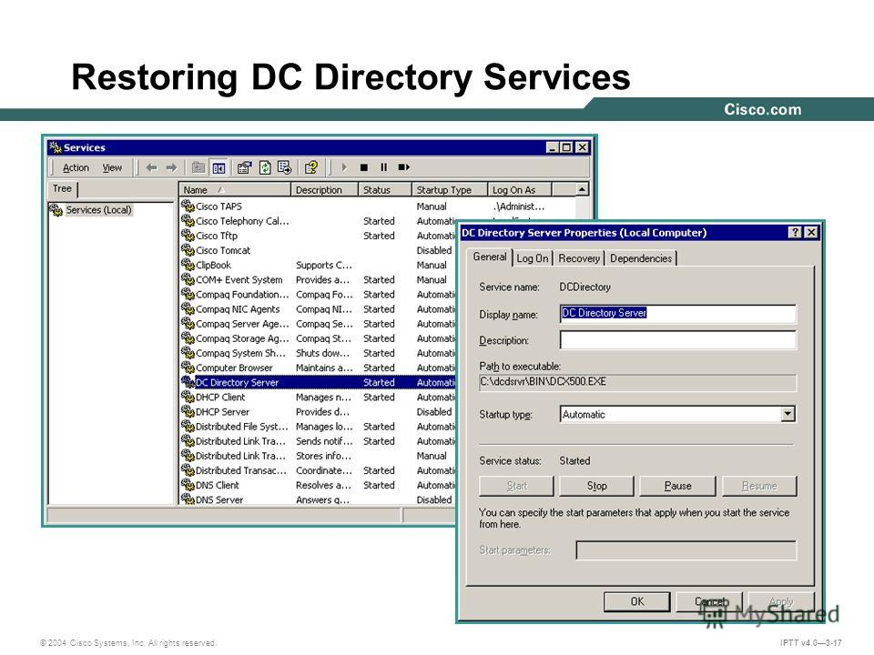© 2004 Cisco Systems, Inc. All rights reserved. IPTT v4.03-17 Restoring DC Directory Services