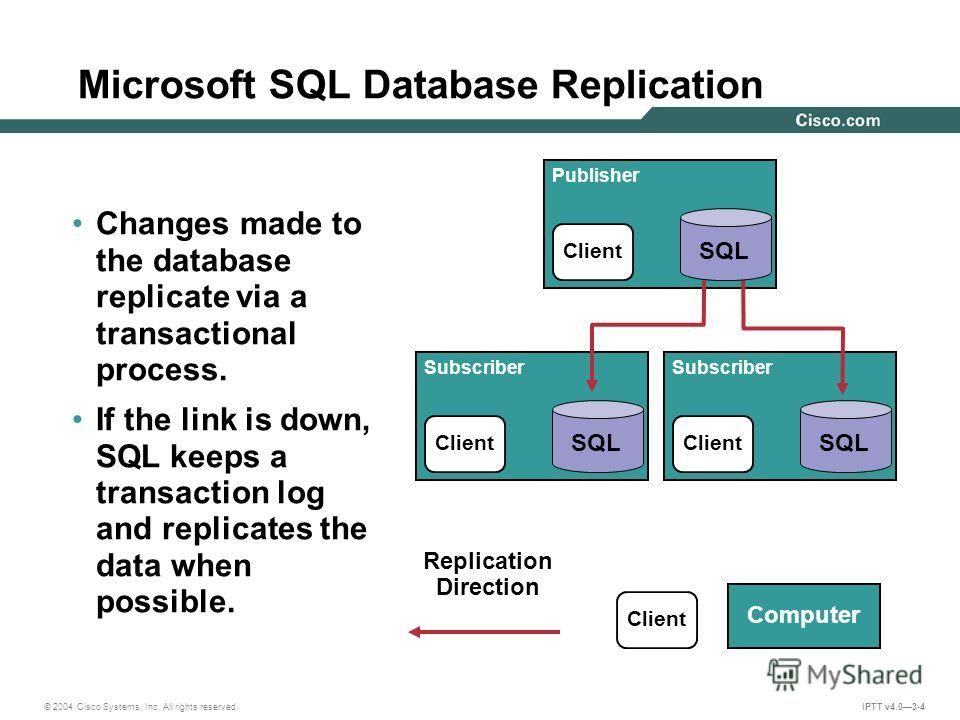 © 2004 Cisco Systems, Inc. All rights reserved. IPTT v4.03-4 Microsoft SQL Database Replication Changes made to the database replicate via a transactional process. If the link is down, SQL keeps a transaction log and replicates the data when possible