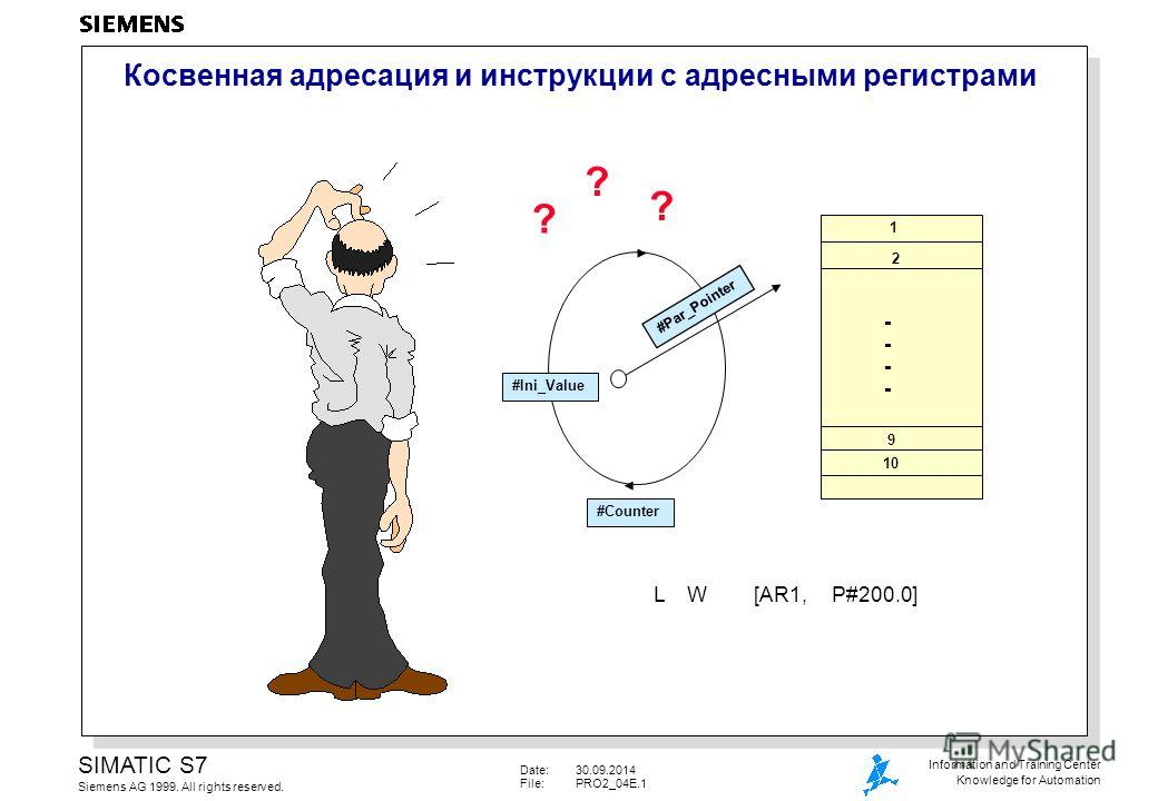 Date:30.09.2014 File:PRO2_04E.1 SIMATIC S7 Siemens AG 1999. All rights reserved. Information and Training Center Knowledge for Automation Косвенная адресация и инструкции с адресными регистрами L W [AR1, P#200.0] -------- 1 2 9 10 #Ini_Value #Par_Poi
