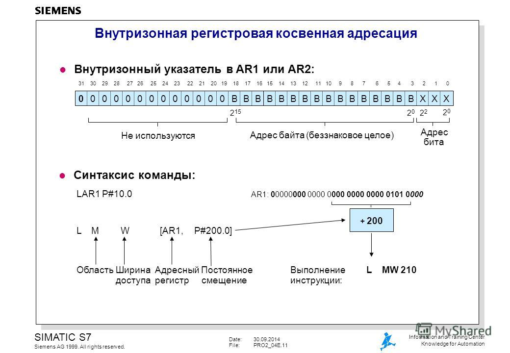 Date:30.09.2014 File:PRO2_04E.11 SIMATIC S7 Siemens AG 1999. All rights reserved. Information and Training Center Knowledge for Automation Внутризонная регистровая косвенная адресация LAR1 P#10.0 AR1: 00000000 0000 0000 0000 0000 0101 0000 + 200 L M