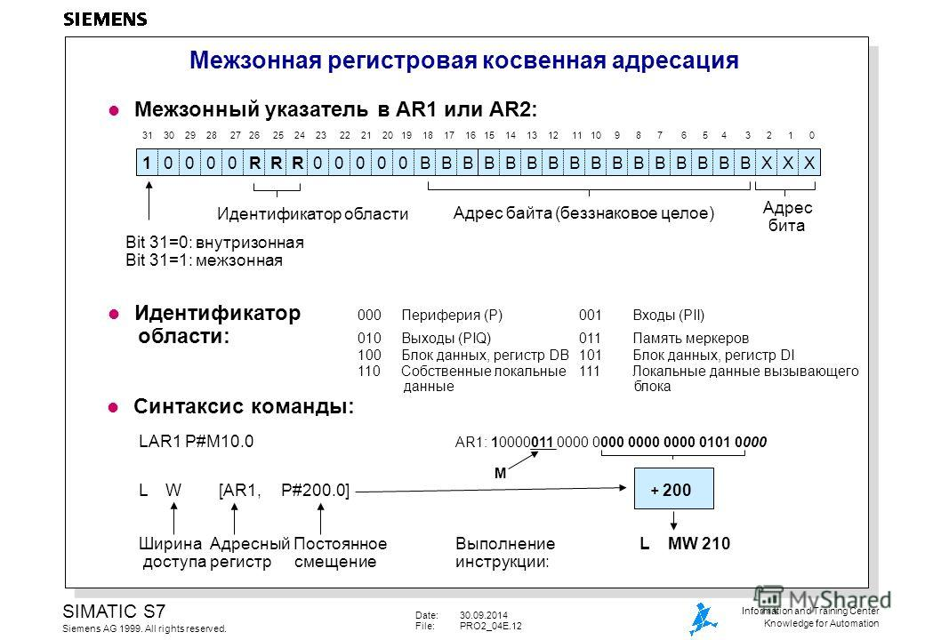 Date:30.09.2014 File:PRO2_04E.12 SIMATIC S7 Siemens AG 1999. All rights reserved. Information and Training Center Knowledge for Automation Межзонная регистровая косвенная адресация LAR1 P#M10.0 AR1: 10000011 0000 0000 0000 0000 0101 0000 М L W [AR1,