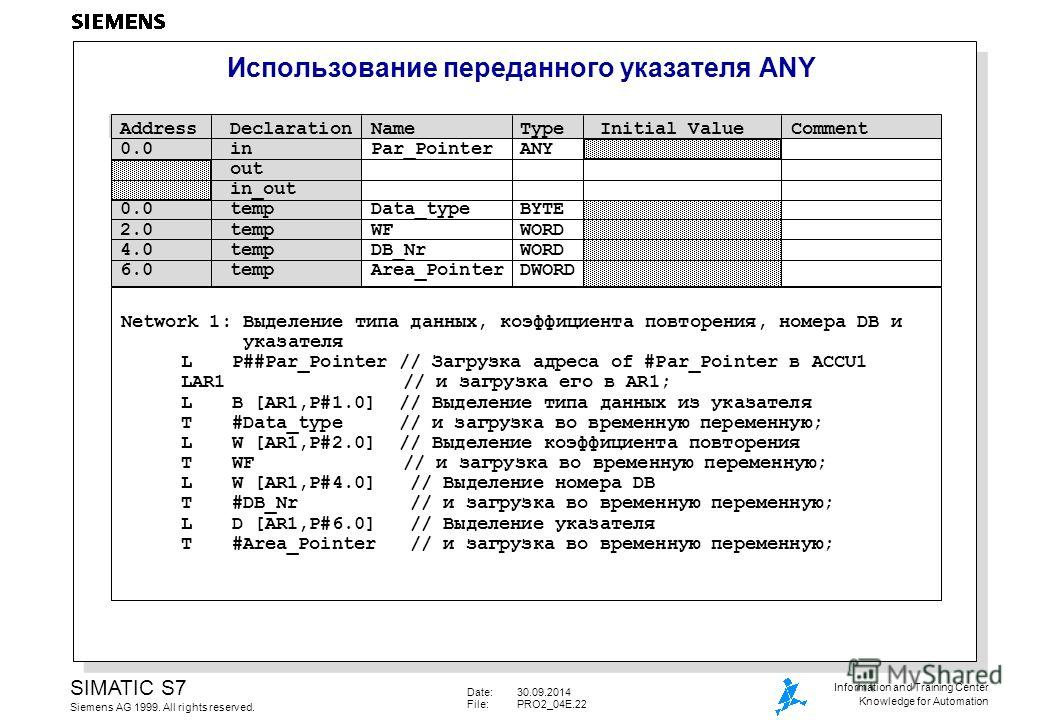 Date:30.09.2014 File:PRO2_04E.22 SIMATIC S7 Siemens AG 1999. All rights reserved. Information and Training Center Knowledge for Automation Использование переданного указателя ANY AddressDeclarationNameTypeInitial ValueComment 0.0inPar_PointerANY out