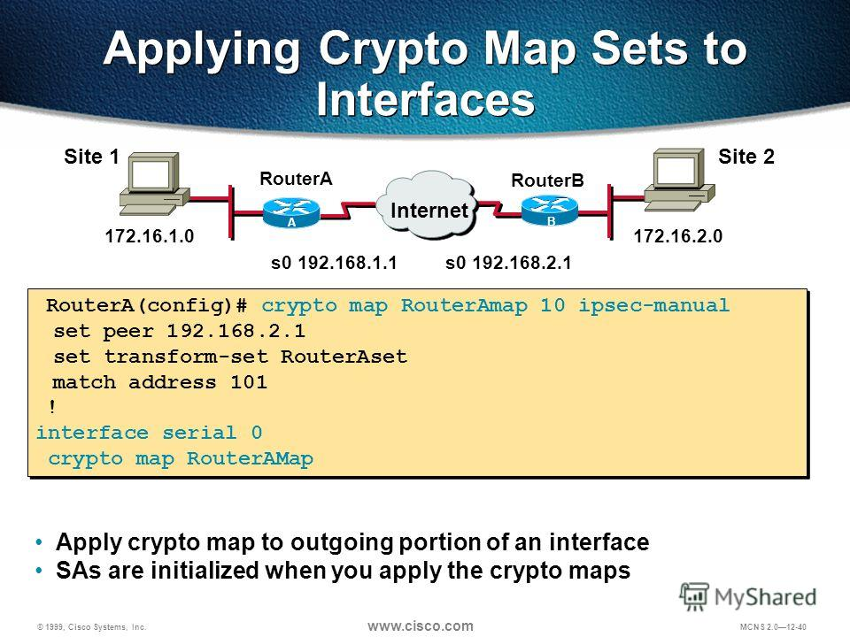 © 1999, Cisco Systems, Inc. www.cisco.com MCNS 2.012-40 Applying Crypto Map Sets to Interfaces s0 192.168.1.1 Site 1Site 2 s0 192.168.2.1 A B 172.16.1.0172.16.2.0 RouterA RouterB RouterA(config)# crypto map RouterAmap 10 ipsec-manual set peer 192.168