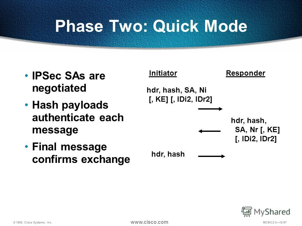 © 1999, Cisco Systems, Inc. www.cisco.com MCNS 2.012-67 Phase Two: Quick Mode IPSec SAs are negotiated Hash payloads authenticate each message Final message confirms exchange InitiatorResponder hdr, hash, SA, Ni [, KE] [, IDi2, IDr2] hdr, hash, SA, N