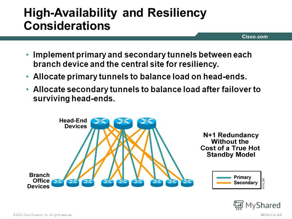 © 2004 Cisco Systems, Inc. All rights reserved. ARCH v1.29-8 High-Availability and Resiliency Considerations Implement primary and secondary tunnels between each branch device and the central site for resiliency. Allocate primary tunnels to balance l