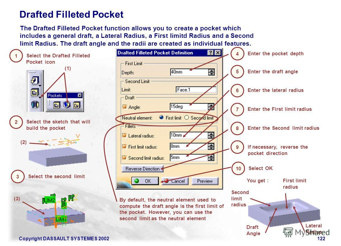 Copyright DASSAULT SYSTEMES 2002122 (1) 1 Select the Drafted Filleted Pocket icon 2 Select the sketch that will build the pocket The Drafted Filleted Pocket function allows you to create a pocket which includes a general draft, a Lateral Radius, a Fi