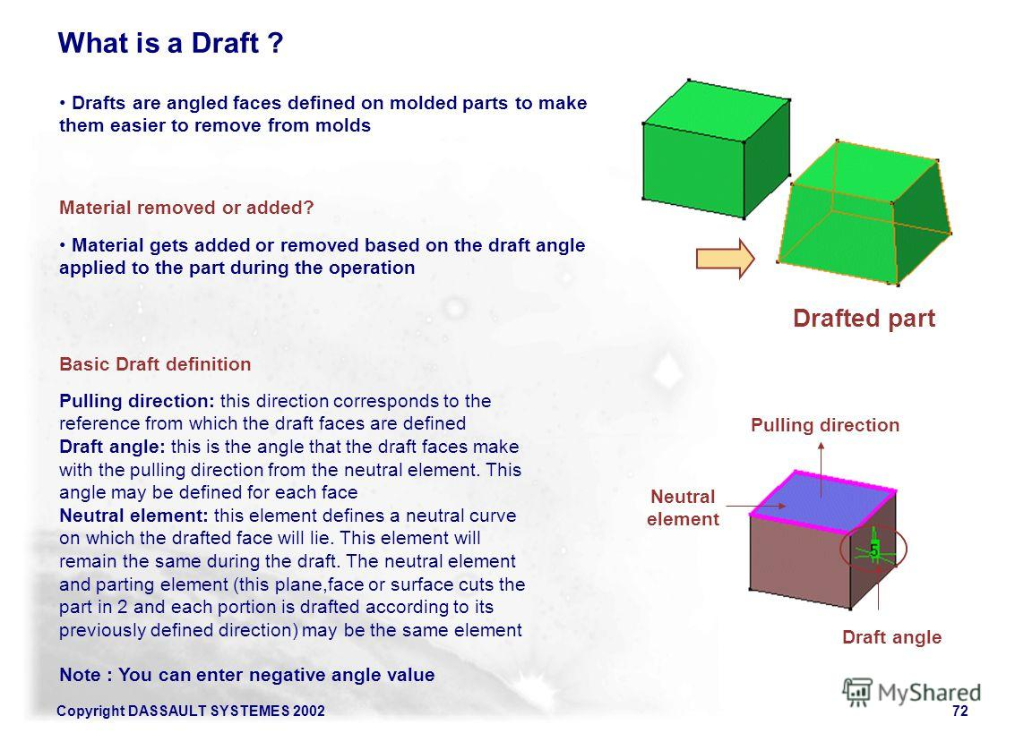 Copyright DASSAULT SYSTEMES 200272 Drafts are angled faces defined on molded parts to make them easier to remove from molds What is a Draft ? Material gets added or removed based on the draft angle applied to the part during the operation Material re