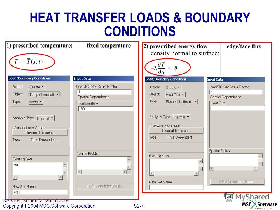S2-7 NAS104, Section 2, March 2004 Copyright 2004 MSC.Software Corporation HEAT TRANSFER LOADS & BOUNDARY CONDITIONS