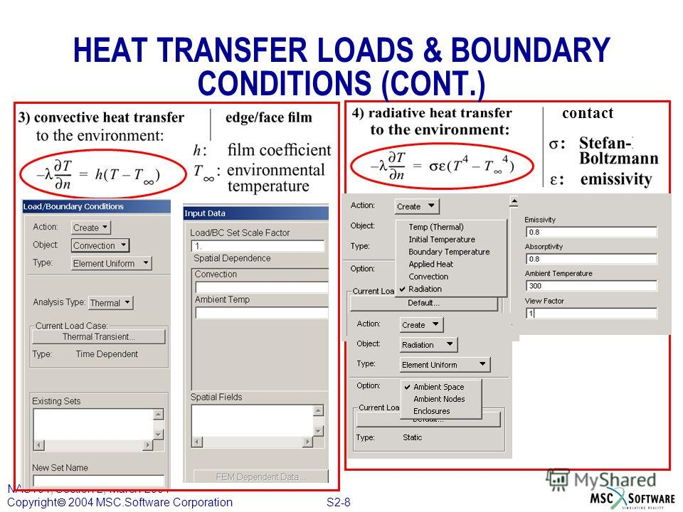 S2-8 NAS104, Section 2, March 2004 Copyright 2004 MSC.Software Corporation contact HEAT TRANSFER LOADS & BOUNDARY CONDITIONS (CONT.)