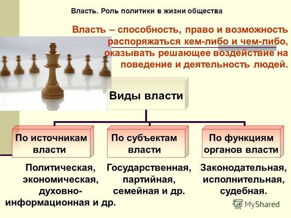 Учебник по обществу контрольная по политической сфере 9 класс учебник кравченко