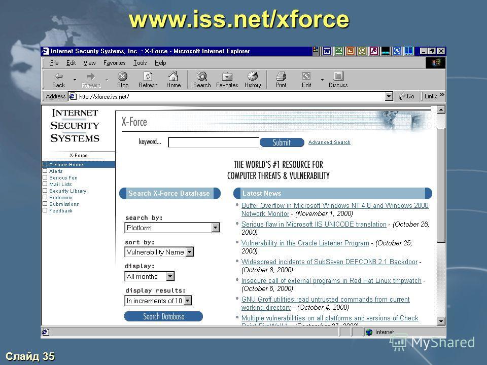 Слайд 35 www.iss.net/xforce