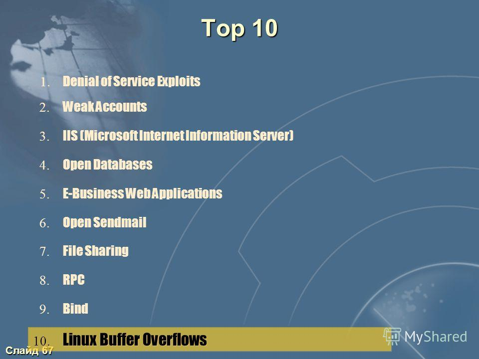 Слайд 67 Top 10 10. Linux Buffer Overflows 2. Weak Accounts 3. IIS (Microsoft Internet Information Server) 4. Open Databases 5. E-Business Web Applications 6. Open Sendmail 7. File Sharing 8. RPC 9. Bind 1. Denial of Service Exploits