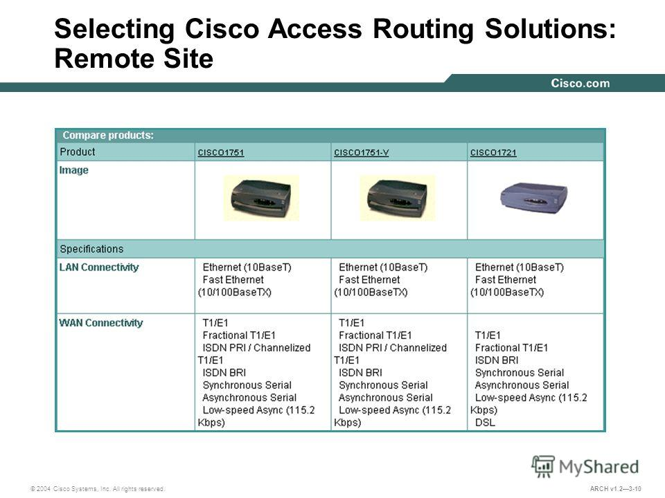 © 2004 Cisco Systems, Inc. All rights reserved. ARCH v1.23-10 Selecting Cisco Access Routing Solutions: Remote Site