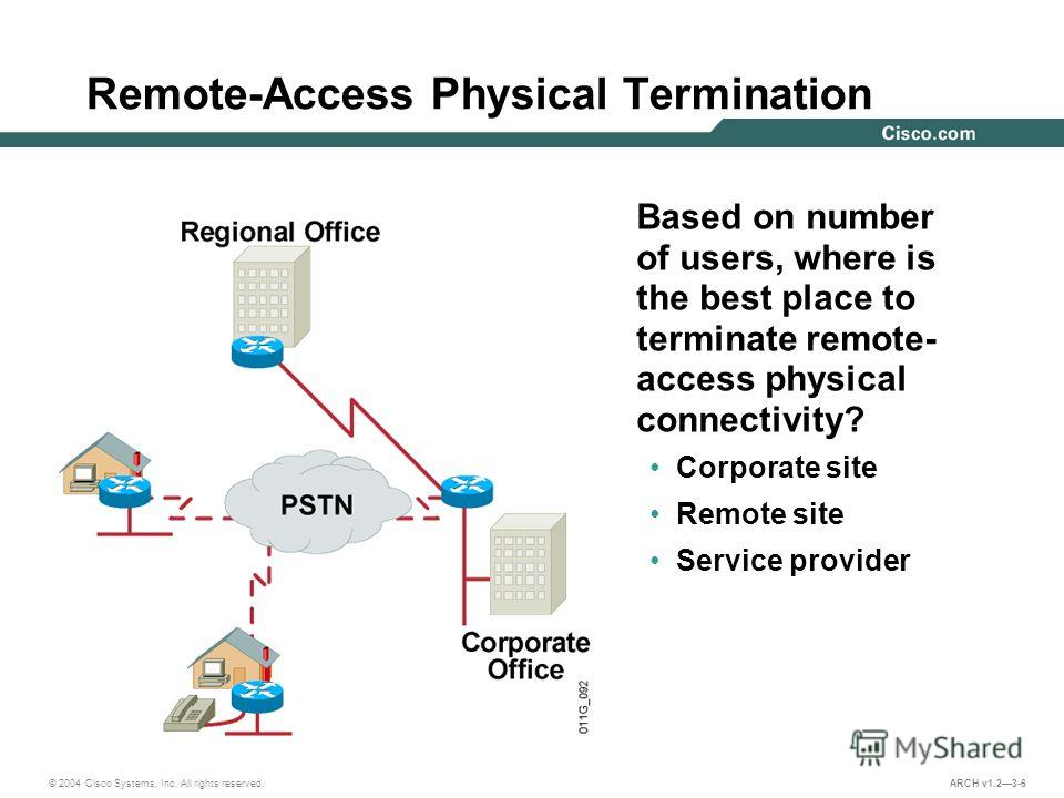 © 2004 Cisco Systems, Inc. All rights reserved. ARCH v1.23-6 Remote-Access Physical Termination Based on number of users, where is the best place to terminate remote- access physical connectivity? Corporate site Remote site Service provider