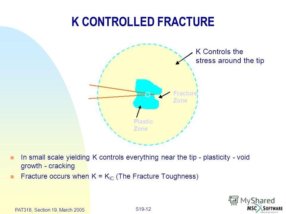 S19-12 PAT318, Section 19, March 2005 K CONTROLLED FRACTURE n In small scale yielding K controls everything near the tip - plasticity - void growth - cracking n Fracture occurs when K = K IC (The Fracture Toughness) K Controls the stress around the t