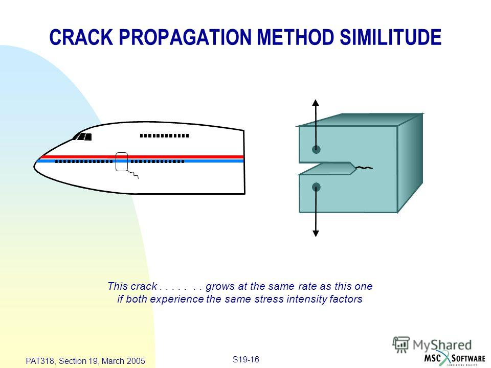 S19-16 PAT318, Section 19, March 2005 CRACK PROPAGATION METHOD SIMILITUDE This crack....... grows at the same rate as this one if both experience the same stress intensity factors