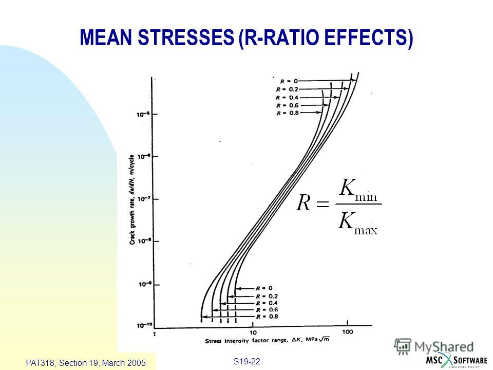 S19-22 PAT318, Section 19, March 2005 MEAN STRESSES (R-RATIO EFFECTS)