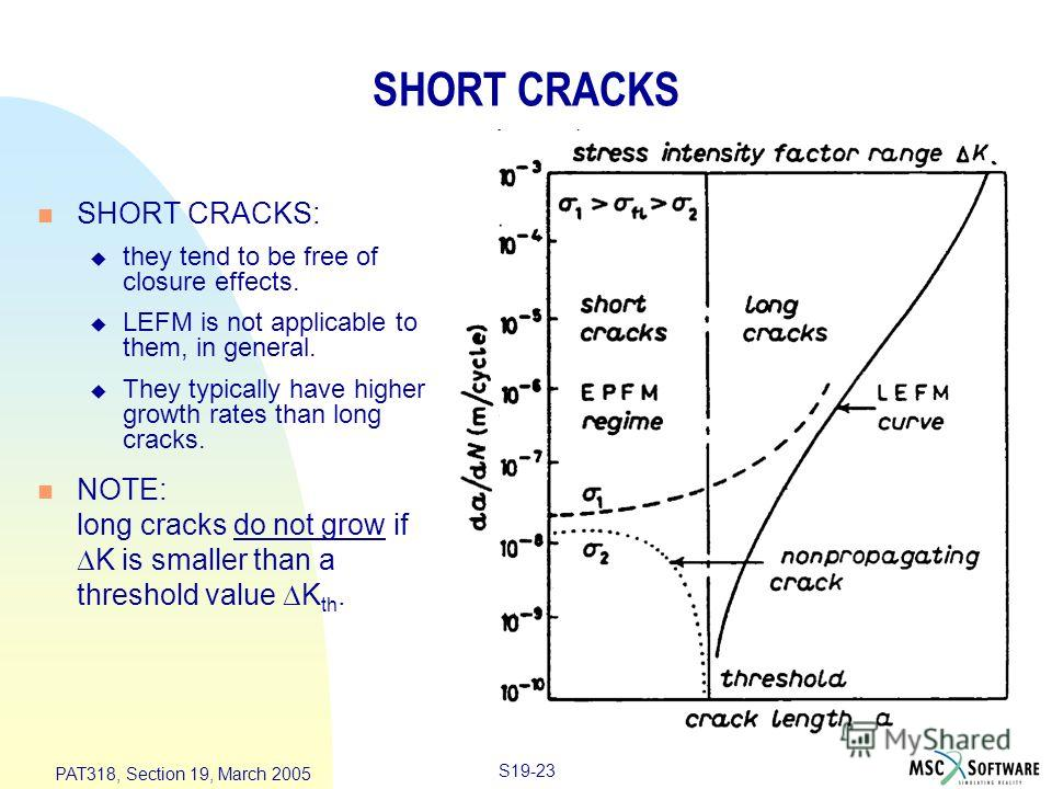 S19-23 PAT318, Section 19, March 2005 SHORT CRACKS n SHORT CRACKS: u they tend to be free of closure effects. u LEFM is not applicable to them, in general. u They typically have higher growth rates than long cracks. NOTE: long cracks do not grow if K