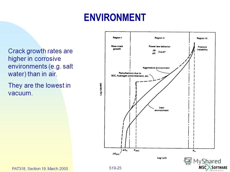 S19-25 PAT318, Section 19, March 2005 ENVIRONMENT Crack growth rates are higher in corrosive environments (e.g. salt water) than in air. They are the lowest in vacuum.