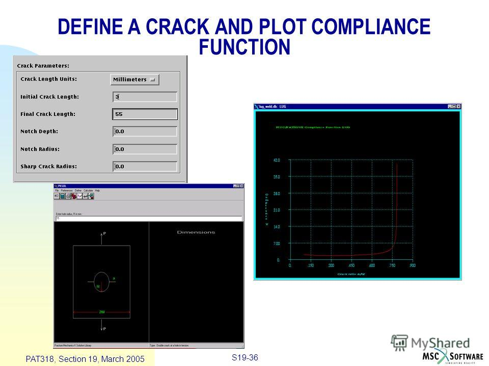 S19-36 PAT318, Section 19, March 2005 DEFINE A CRACK AND PLOT COMPLIANCE FUNCTION