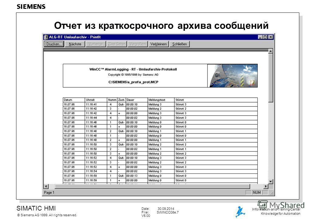 SIMATIC HMI Siemens AG 1999. All rights reserved.© Information- and Training-Center Knowledge for Automation Date: 30.09.2014 Filei:SWINCC08e.7 V5.00 Отчет из краткосрочного архива сообщений