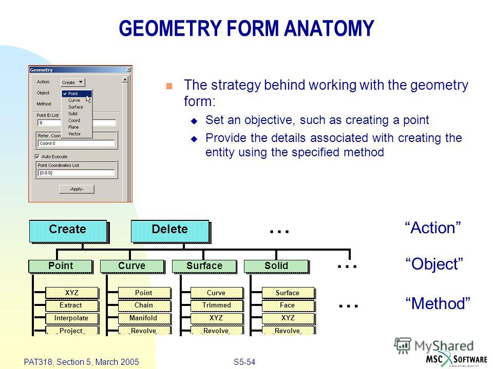 S5-54 PAT318, Section 5, March 2005 GEOMETRY FORM ANATOMY The strategy behind working with the geometry form: Set an objective, such as creating a point Provide the details associated with creating the entity using the specified method... Action Obje