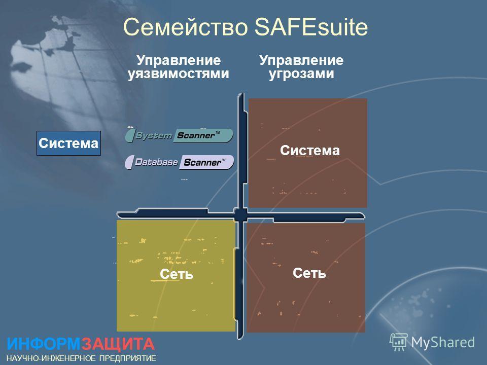 Семейство SAFEsuite Управление уязвимостями Управление угрозами Сеть Система Сеть Система ИНФОРМЗАЩИТА НАУЧНО-ИНЖЕНЕРНОЕ ПРЕДПРИЯТИЕ