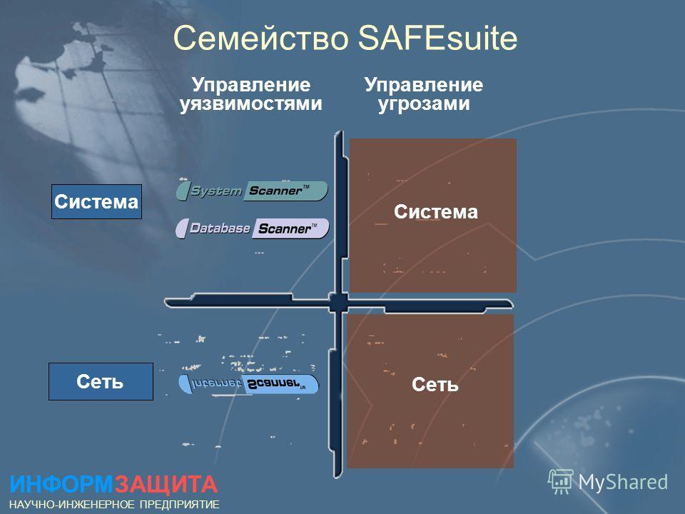 Семейство SAFEsuite Управление уязвимостями Управление угрозами Система Сеть Система Сеть ИНФОРМЗАЩИТА НАУЧНО-ИНЖЕНЕРНОЕ ПРЕДПРИЯТИЕ