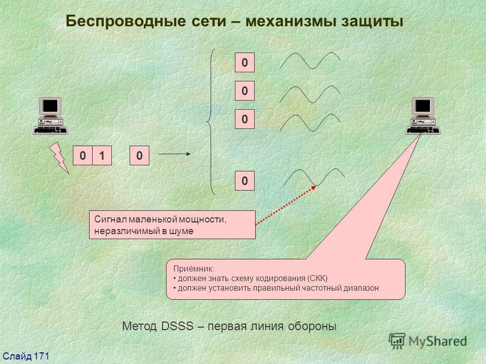 Слайд 171 Беспроводные сети – механизмы защиты Метод DSSS – первая линия обороны 010 0 0 0 0 Приёмник: должен знать схему кодирования (СКК) должен установить правильный частотный диапазон Сигнал маленькой мощности, неразличимый в шуме