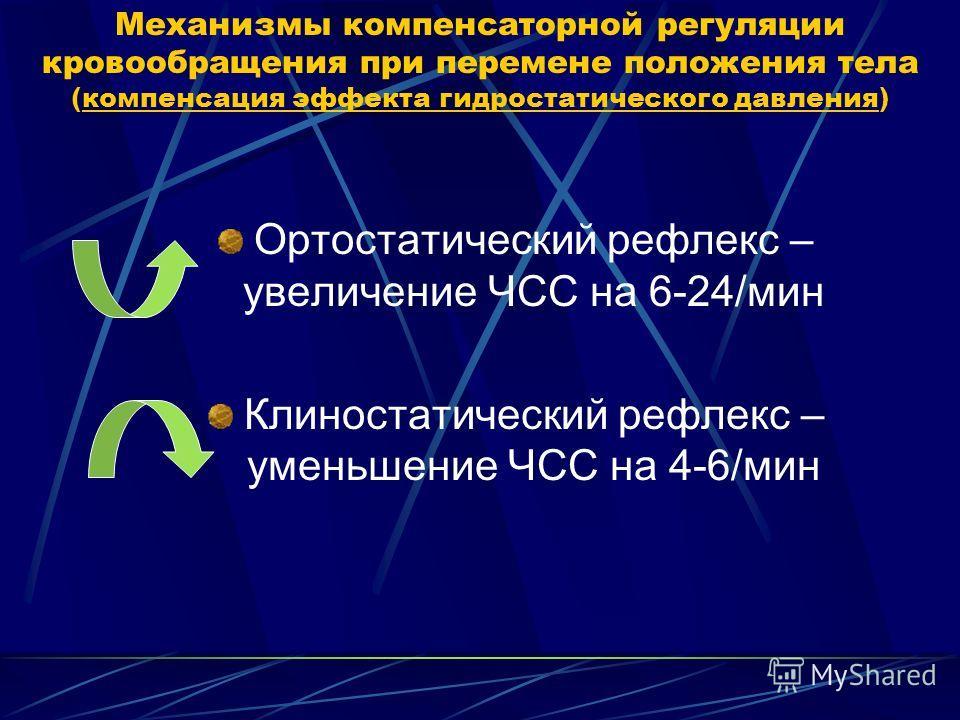 Механизмы компенсаторной регуляции кровообращения при перемене положения тела (компенсация эффекта гидростатического давления) Ортостатический рефлекс – увеличение ЧСС на 6-24/мин Клиностатический рефлекс – уменьшение ЧСС на 4-6/мин