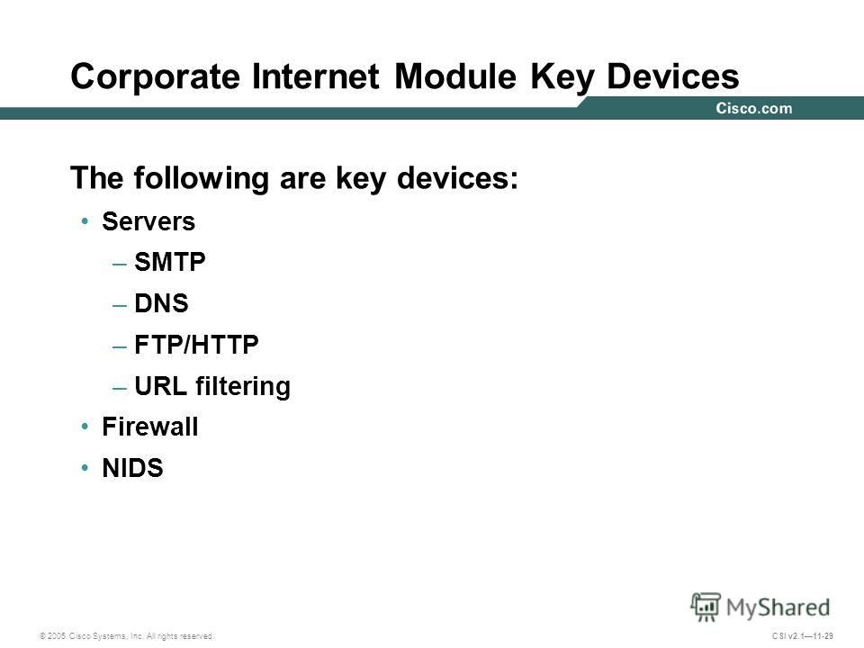 © 2005 Cisco Systems, Inc. All rights reserved. CSI v2.111-29 Corporate Internet Module Key Devices The following are key devices: Servers –SMTP –DNS –FTP/HTTP –URL filtering Firewall NIDS