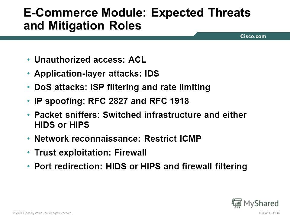 © 2005 Cisco Systems, Inc. All rights reserved. CSI v2.111-46 E-Commerce Module: Expected Threats and Mitigation Roles Unauthorized access: ACL Application-layer attacks: IDS DoS attacks: ISP filtering and rate limiting IP spoofing: RFC 2827 and RFC