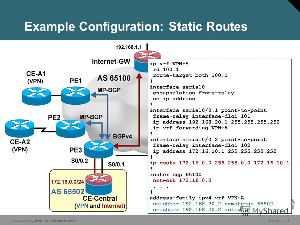 © 2006 Cisco Systems, Inc. All rights reserved. MPLS v2.27-5 Example Configuration: Static Routes