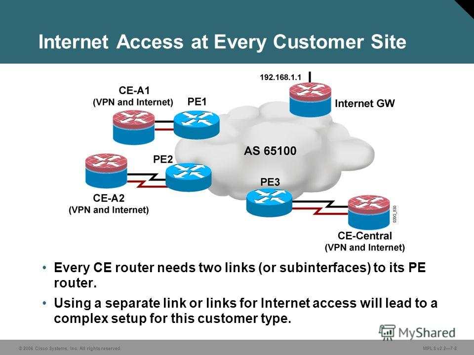 © 2006 Cisco Systems, Inc. All rights reserved. MPLS v2.27-8 Every CE router needs two links (or subinterfaces) to its PE router. Using a separate link or links for Internet access will lead to a complex setup for this customer type. Internet Access