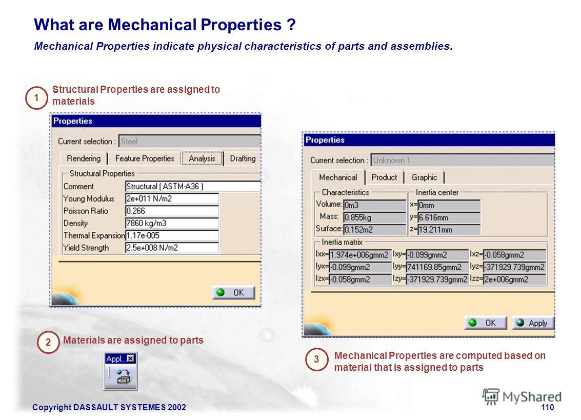Copyright DASSAULT SYSTEMES 2002110 Mechanical Properties indicate physical characteristics of parts and assemblies. What are Mechanical Properties ? Structural Properties are assigned to materials Materials are assigned to parts Mechanical Propertie