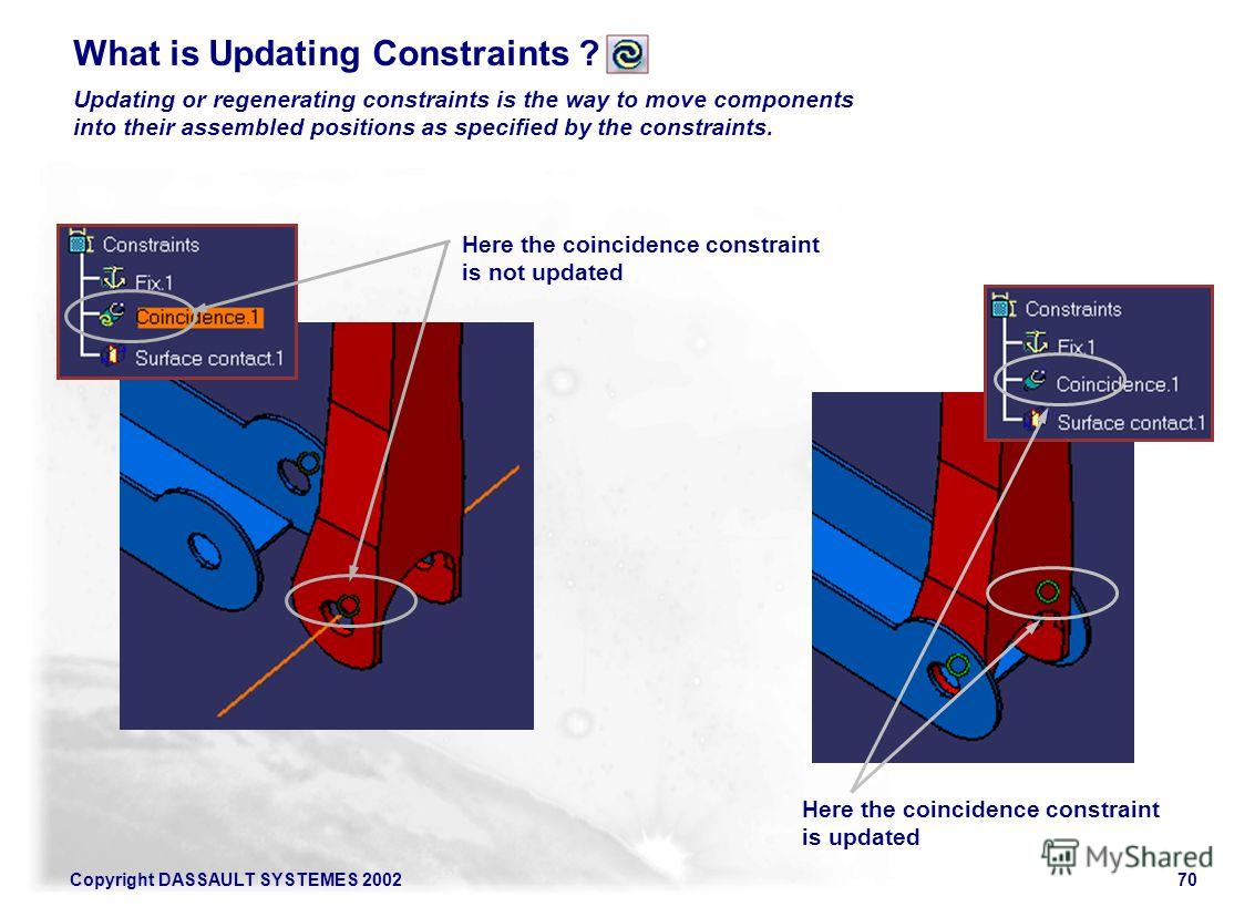 Copyright DASSAULT SYSTEMES 200270 What is Updating Constraints ? Updating or regenerating constraints is the way to move components into their assembled positions as specified by the constraints. Here the coincidence constraint is not updated Here t